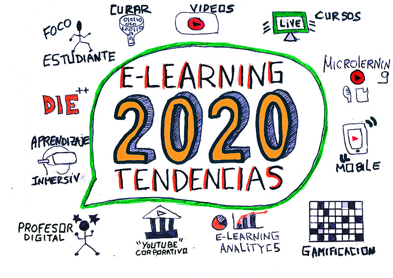 Tendencias en e-Learning este 2020